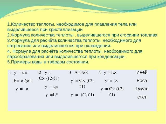 1.Количество теплоты, необходимое для плавления тела или выделившееся при кри...