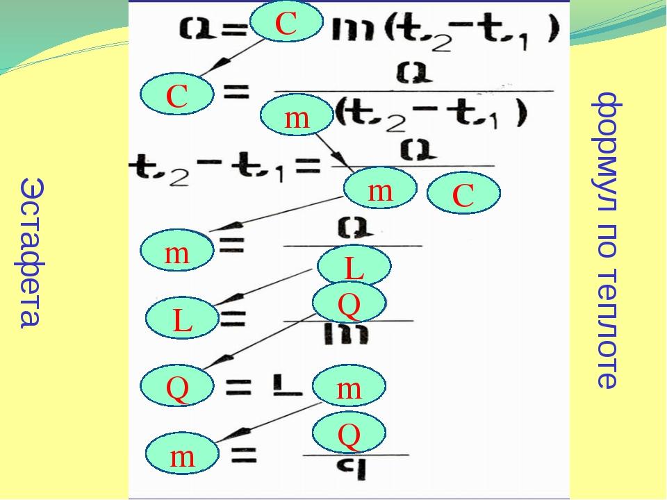Эстафета формул по теплоте С С m m С m L L Q Q m m Q