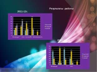 Результаты работы 2011-12г. 2012-13г.