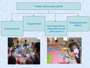 Формы организации детей Индивидуальная работа Подгрупповая Коллективная Непос