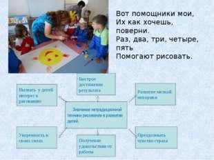 Значение нетрадиционной техники рисования в развитии детей. Вызвать у детей