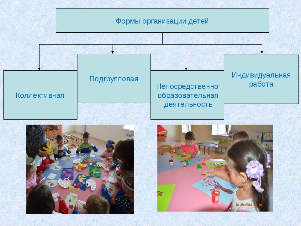 Формы организации детей Индивидуальная работа Подгрупповая Коллективная Непос...