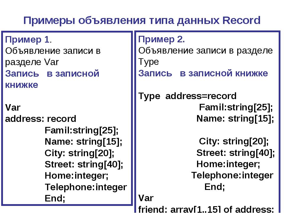 Примеры объявления типа данных Record Пример 1. Объявление записи в разделе V...