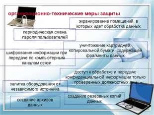 организационно-технические меры защиты создание архивов данных экранирование
