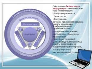 Обеспечение связи Аппаратное обеспечение Программное обеспечение Обеспечение