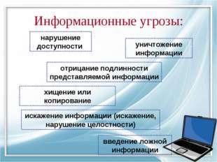 Информационные угрозы: хищение или копирование уничтожение информации искажен