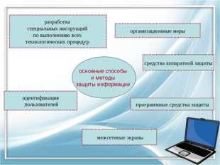 основные способы и методы защиты информации разработка специальных инструкций