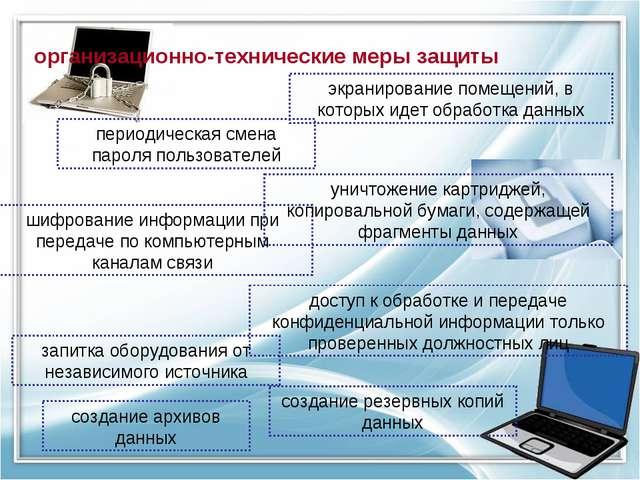организационно-технические меры защиты создание архивов данных экранирование...