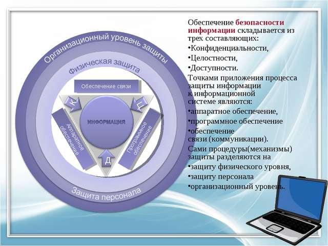 Обеспечение связи Аппаратное обеспечение Программное обеспечение Обеспечение...