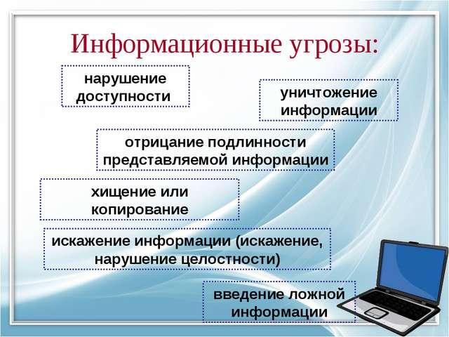 Информационные угрозы: хищение или копирование уничтожение информации искажен...