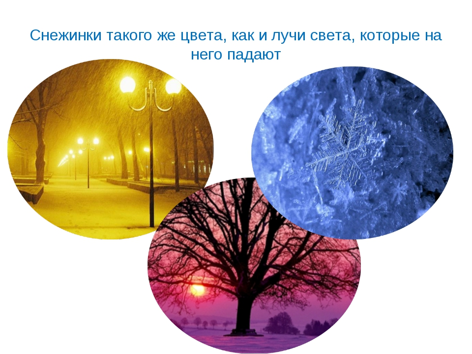 Снежинки такого же цвета, как и лучи света, которые на него падают