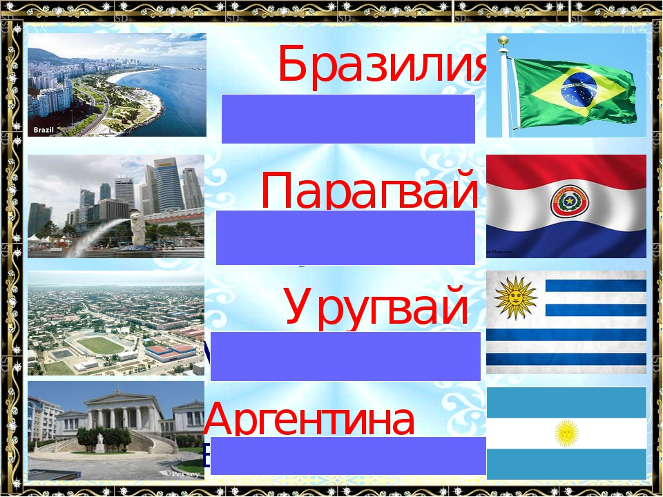 Парагвай Бразилиа Бразилия Асунсьон Уругвай Монтевидео Аргентина Буэнос - Айрес