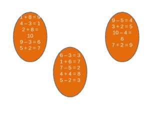 1 + 8 = 9 4 – 3 = 1 2 + 8 = 10 9 – 3 = 6 5 + 2 = 7 6 – 3 = 3 1 + 6 = 7 7 – 5
