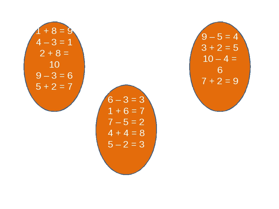1 + 8 = 9 4 – 3 = 1 2 + 8 = 10 9 – 3 = 6 5 + 2 = 7 6 – 3 = 3 1 + 6 = 7 7 – 5...