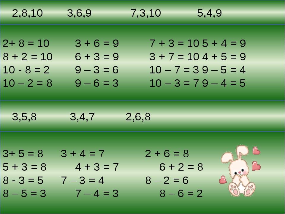 2,8,10 3,6,9 7,3,10 5,4,9 3,5,8 3,4,7 2,6,8 2+ 8 = 10 3 + 6 = 9 7...