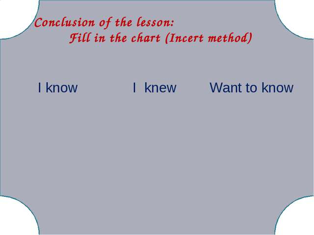 Conclusion of the lesson: Fill in the chart (Incert method) Iknow I knew Wan...
