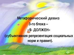 Метафорический девиз 3-го блока – «Я- ДОЛЖЕН» (субъективная репрезентация соц