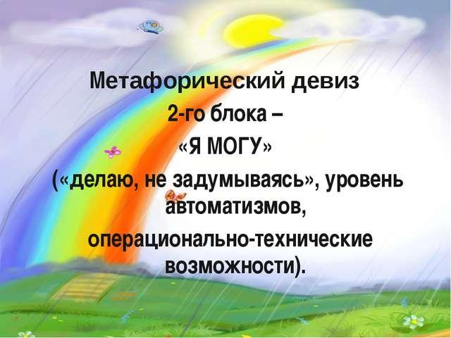 Метафорический девиз 2-го блока – «Я МОГУ» («делаю, не задумываясь», уровень...