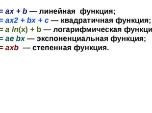 у = ах + b ― линейная функция; у = ах2 + bх + с ― квадратичная функция; у = а