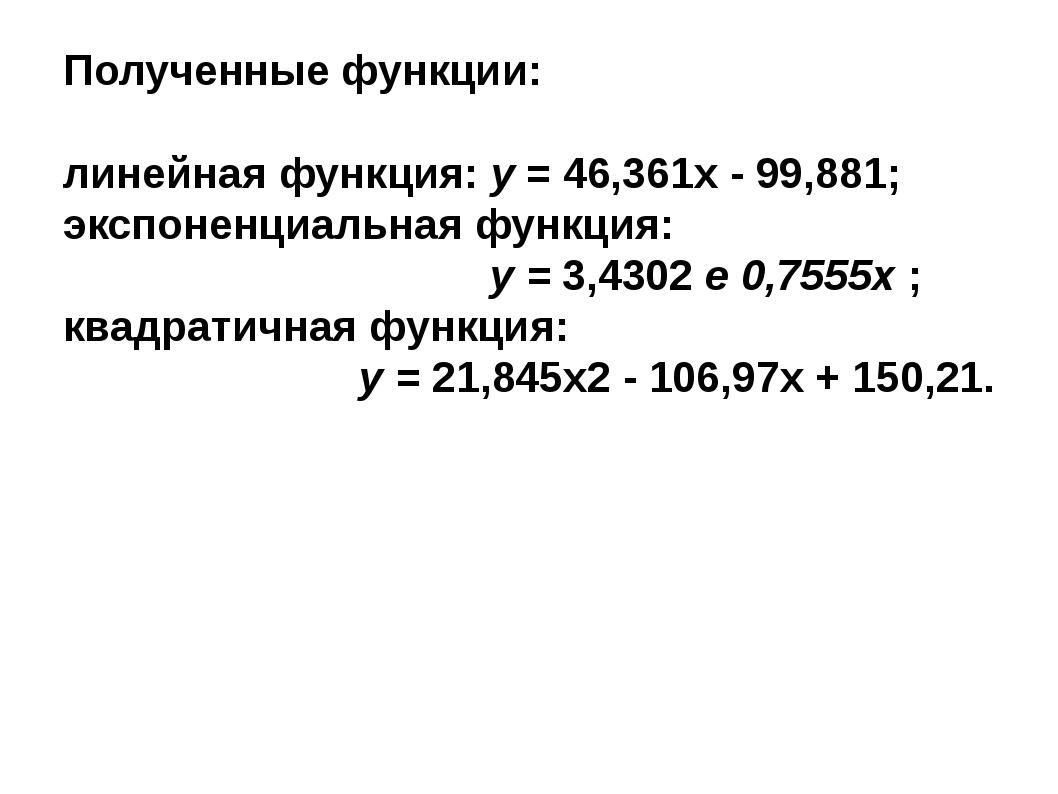 Полученные функции: линейная функция: у = 46,361х - 99,881; экспоненциальная...