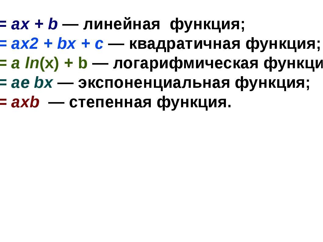 у = ах + b ― линейная функция; у = ах2 + bх + с ― квадратичная функция; у = а...