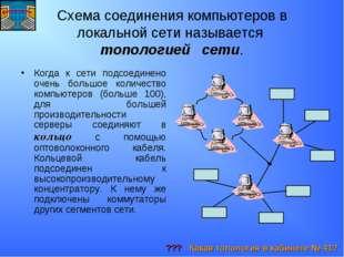 Схема соединения компьютеров в локальной сети называется топологией сети. Ког