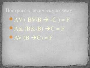 АV ( BV-B  -C ) = F A& (B&-B) C = F AV (B C) = F Построить логическую схему