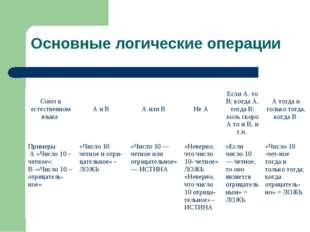 Симанова Т.С. Основные логические операции Союз в естественном языке  А и В