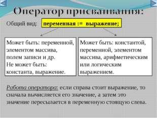 Общий вид: переменная := выражение; Может быть: переменной, элементом массива