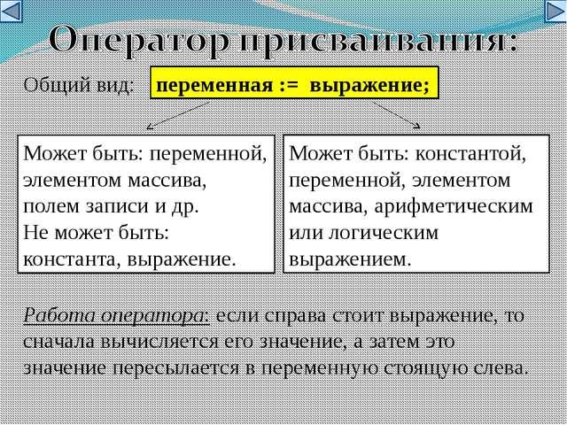 Общий вид: переменная := выражение; Может быть: переменной, элементом массива...