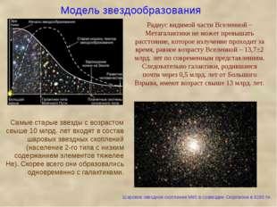 Модель звездообразования Радиус видимой части Вселенной – Метагалактики не мо