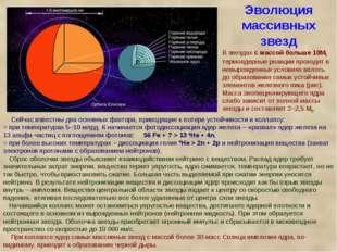 Эволюция массивных звезд Сейчас известны два основных фактора, приводящие к п