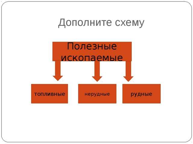 Схема по географии 5 к