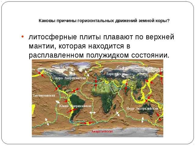 Каковы причины горизонтальных движений земной коры? литосферные плиты плаваю...