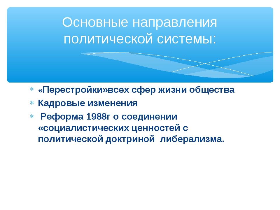 «Перестройки»всех сфер жизни общества Кадровые изменения Реформа 1988г о соед...