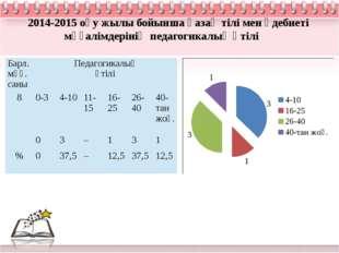2014-2015 оқу жылы бойынша қазақ тілі мен әдебиеті мұғалімдерінің педагогикал