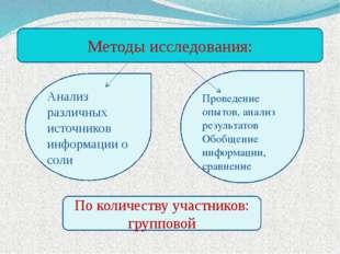 Методы исследования: Анализ различных источников информации о соли, Проведен