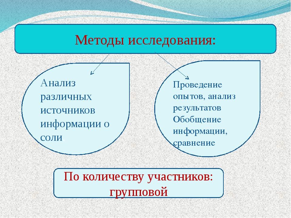 Методы исследования: Анализ различных источников информации о соли, Проведен...