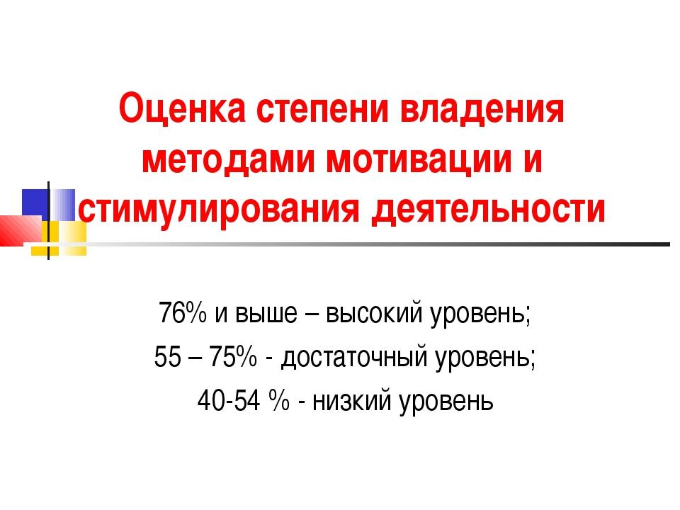 Оценка степени владения методами мотивации и стимулирования деятельности 76%...