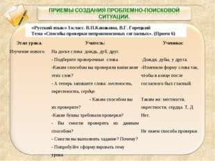 «Русский язык» 3 класс. В.П.Канакина, В.Г. Горецкий Тема «Способы проверки не