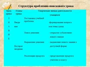 Структура проблемно-поискового урока Цель урокаЭтапы урокаТворческие звенья