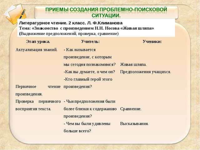 Литературное чтение. 2 класс. Л. Ф.Климанова Тема: «Знакомство с произведение...