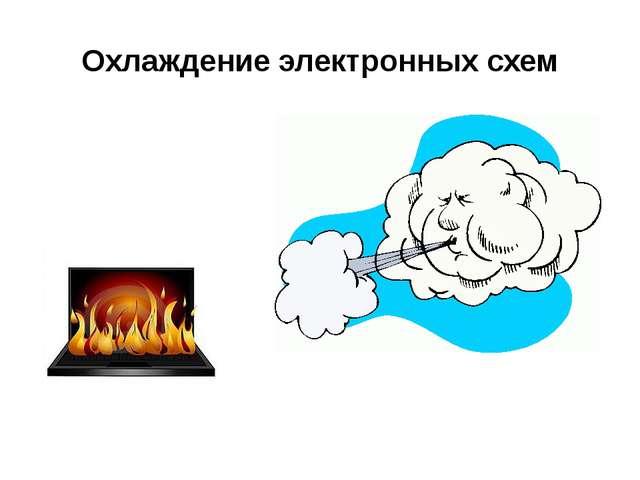 Охлаждениеэлектронныхсхем