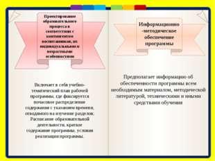 Заключение Составление рабочих программ и планирование образовательной деяте