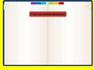 Титульный лист Пояснительная записка Включает полное наименование образовате