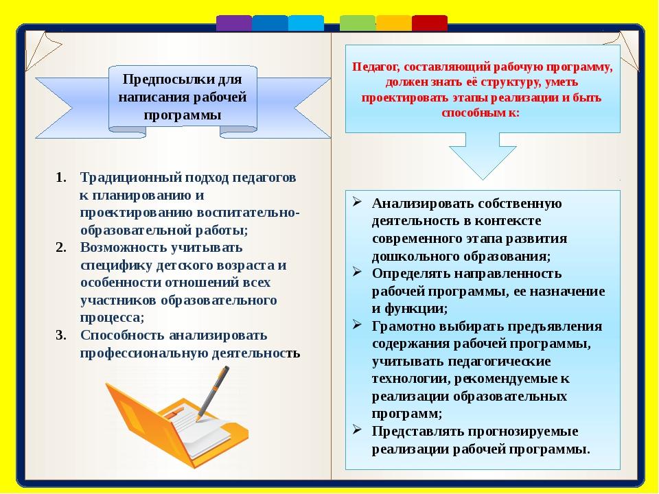 В дошкольном образовании модель рабочей программы должна представлять собой...