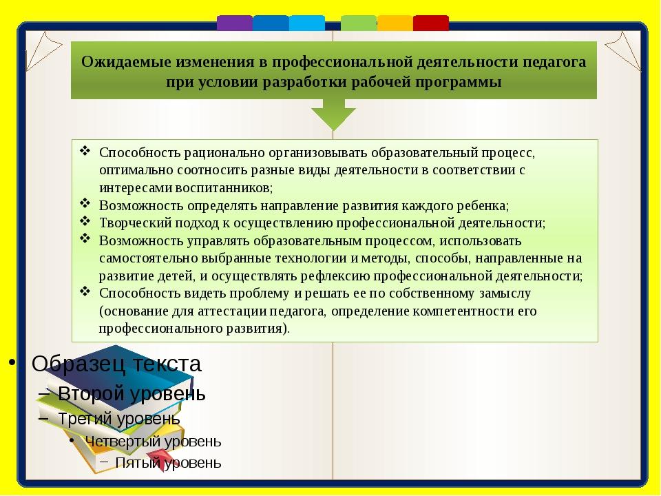 Условия реализации рабочей программы к основным и дополнительным образовател...