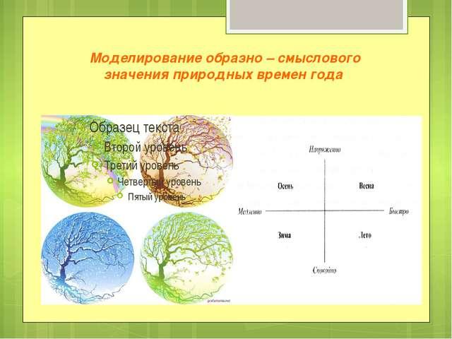 Моделирование образно – смыслового значения природных времен года