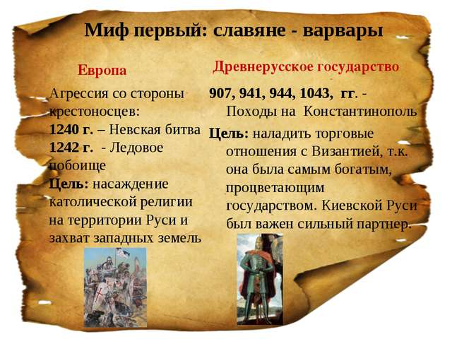 Миф первый: славяне - варвары Европа Древнерусское государство 907, 941, 944,...