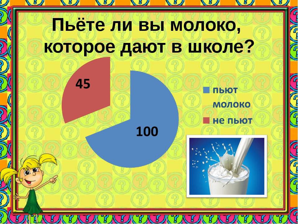 Пьёте ли вы молоко, которое дают в школе?